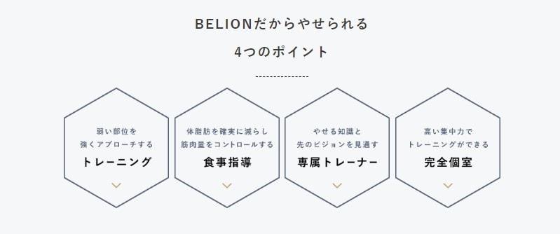 BELION(ビリオン)の特徴1