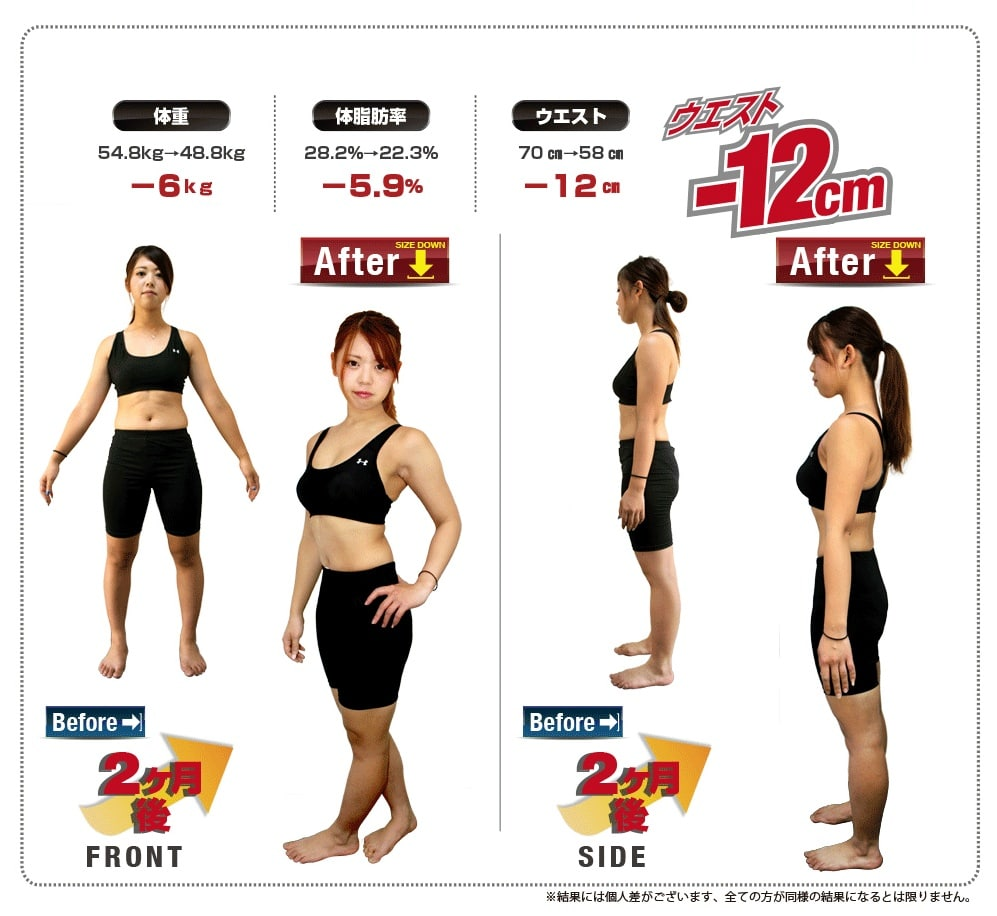 PRIVATE GYM bellezza(ベレッツァ)のトレーニング実績1