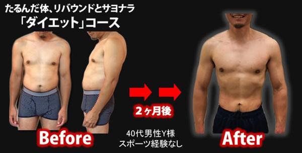 Gear Fitness(ギア フィットネス)のトレーニング実績1