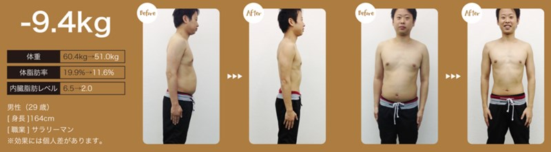HADASHI FIT(ハダシフィット)のトレーニング実績1