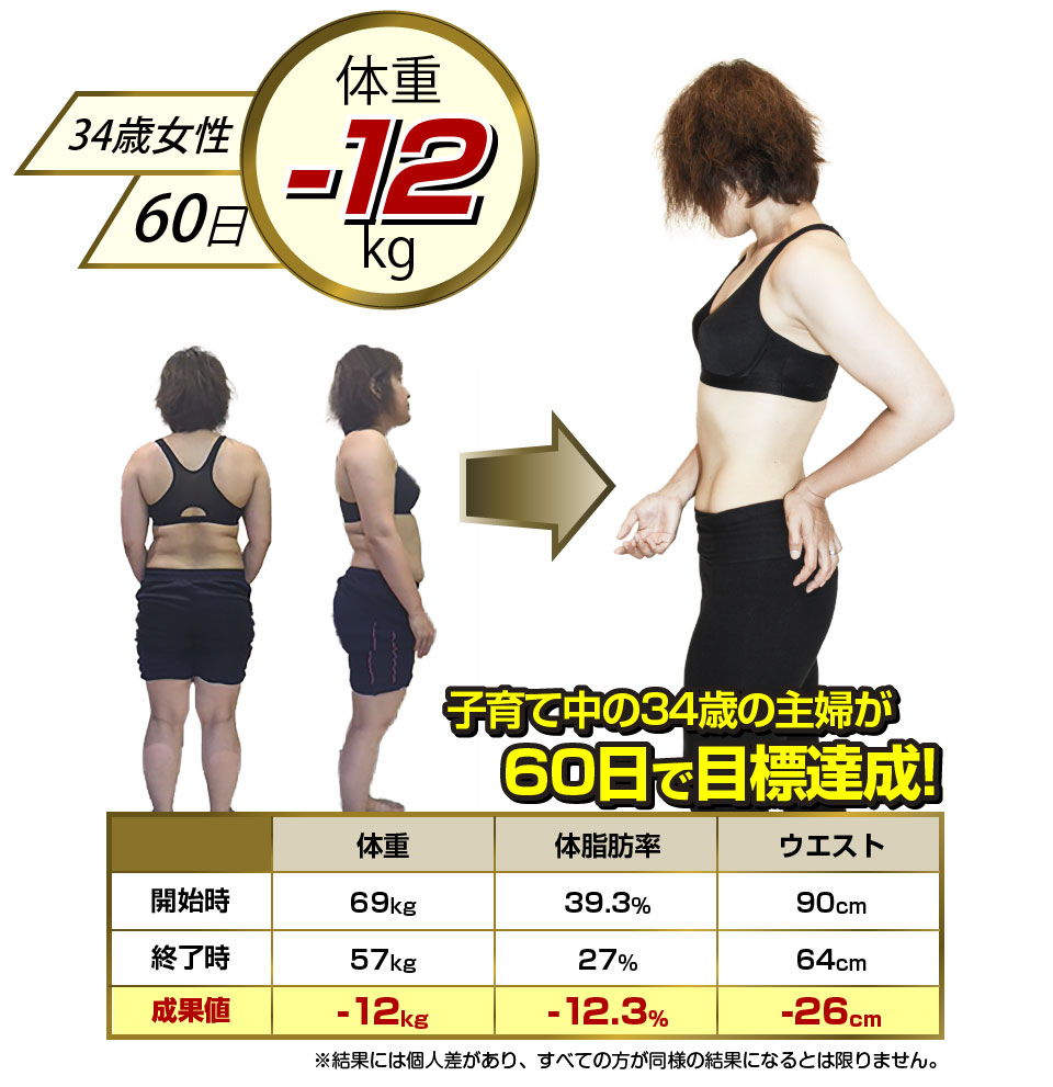 QEST,Z WORK OUT GYM(クエッズワークアウトジム)のトレーニング実績1