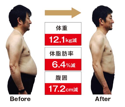Shukan Make Gym(シューカン メイク ジム)のトレーニング実績1