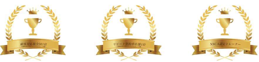 TOP PRIORITY(トップ プライオリティ)のトレーニング実績1